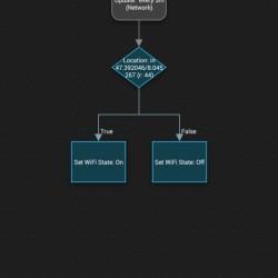 Создание профиля Automagic Premium